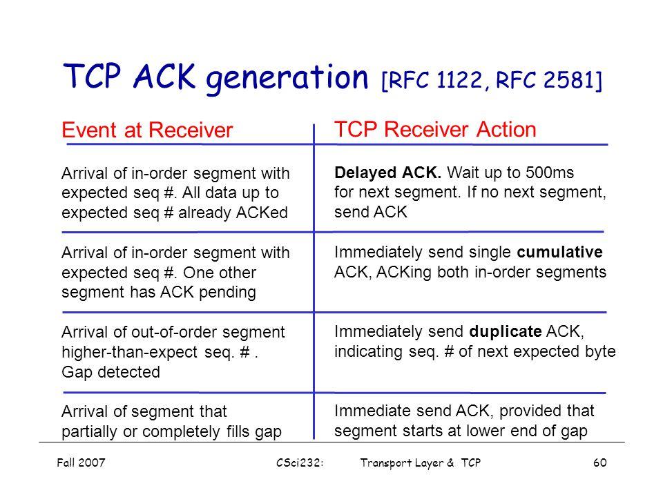 TCP ACK generation [RFC 1122, RFC 2581]